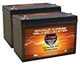 QTY2 VMAX MR127-100 12V 100AH AGM Deep Cycle Group...